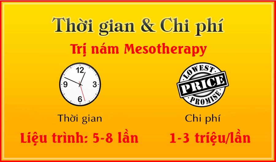 Trị nám mảng bằng công nghệ Mesotherapy hiệu quả