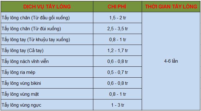 Bảng giá triệt lông vĩnh viễn tại Kangnam là bao nhiêu? 1