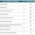 Hệ thống bảng giá các dịch vụ thẩm mỹ tại BVTM Kangnam