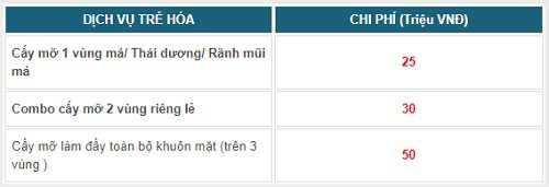 bảng giá các dịch vụ tại Kangnam